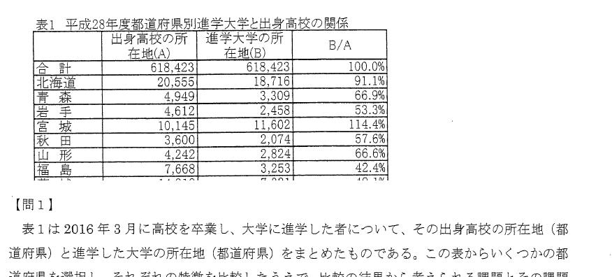 早稲田新思考入試イメージ