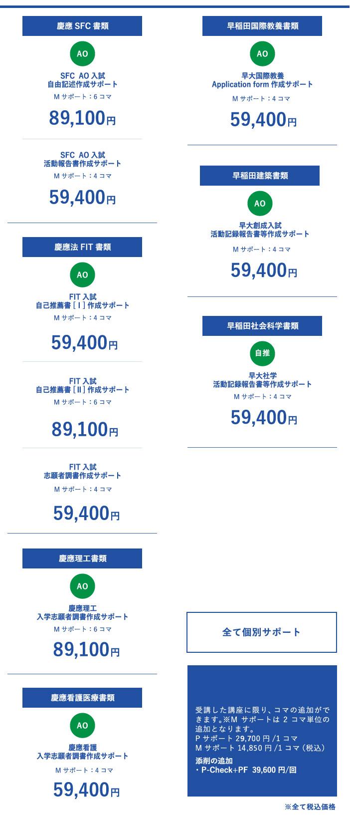 書類オプション価格表